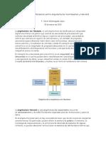 Caso Práctico 1. Diferencias Entre Arquitecturas