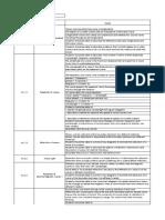 Module 1 - Waves Properties and Behaviour