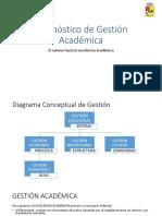 Diagnóstico de Gestión Académica