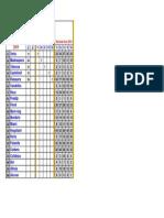 Llocs equip 2019.pdf