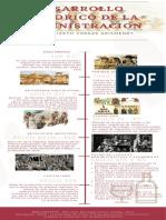 Infografia Bases y Desarrollo Historica de La Administracion