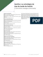 Artigo sobre violência intrafamiliar