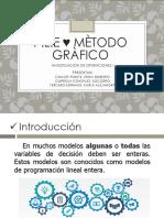 PROGRAMACIÓN ENTERA POR EL MÉTODO GRÁFICO.