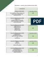 Anexo i - Tabela de Equivalncias