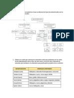 Informe de Edafologia 1.docx