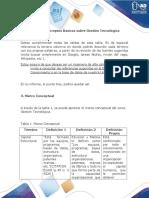Anexo A. Conceptos Básicos sobre Gestión Tecnológica.docx