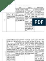 discapacidad y estrategias pedagogicas.docx