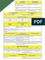 quadros-direito-penal.pdf