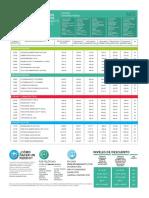 Lista de precios mannatech 2019