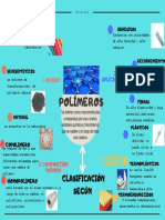 polimeros