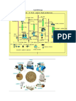 Feed Mill Design(ONIOT).docx