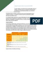 Análisis de riesgos de operatividad en los procesos.docx