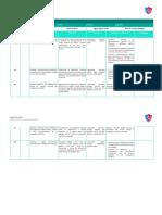 Planificación Mensual Taller de Ciencias 7º.docx
