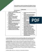 TP-DE-CAPITULO-1-DE-SONIA-ARAUJO.pdf