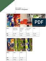 インドの一般消費者向け洗剤チャート