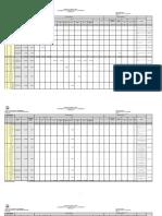 Plan Operativo Anual de Inversiones Vigencia 2019