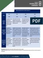 Criterios de evaluacion semanas 3, 4 y 5-3.pdf