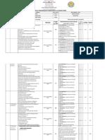 IPCRF for Teachers (1)