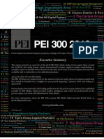 PEI 30 2010 Executive Summary