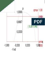 DIgSILENT win_cap_GT 1-1-1.pdf