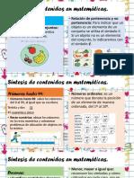 Síntesis de Contenidos en Matemáticas y Sociales