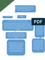 Politica de Educacion Nacional(Dialogo Pa Esposicion)