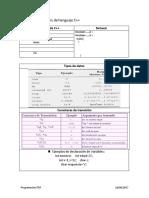 resumen de sintaxis del lenguaje C++.docx