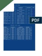 rezultati-raspored.xlsx