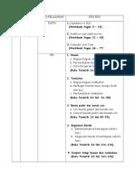Kisi-kisi Tematik Ipa Kelas 2 UAS1 1718