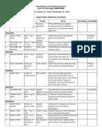 Workshop List 2018