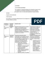 """sEvidencia Wiki """"Didácticas en la enseñanza-aprendizaje"""".docx"""
