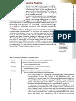 External Environmental Analysis.docx