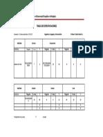 Tabla de Especificaciones mil soles 4°A 2015