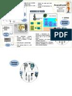 MEDIDORES DE PRESION. CARTEL.pdf