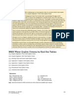 IRMA_WATER-QUALITY-TABLES_2018.pdf