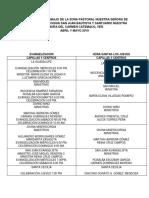 PROGRAMA  DE TRABAJO DE LA ZONA PASTORAL NUESTRA SEÑORA DE GUADALUPE.docx
