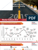 Market Outlook 2019.pdf