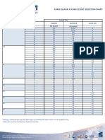 Gland Selection Table.pdf