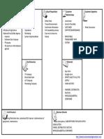 Business_Model_Canvas_ECOS.pdf