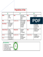 TIME Prepositions TABLE