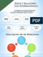 Relaciones económicas internacionales.pptx