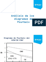 13. Diagrama de Pourbaix.pptx