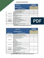 PROTOCOLOS DE EXAMEN MEDICO (1).pdf