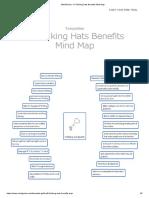 6 Thinking Hats Benefits Mind Map