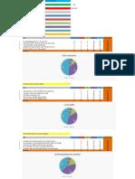 EI Data Analysis