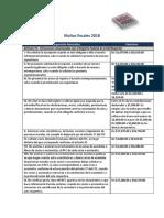 multas-fiscales-2018