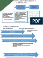 COMPETENCIA PARA CONTRATAR Y COMITÉ DE CONTRATACION.pptx