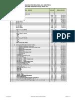 Daftar Harga Mekanikal Dan Elektrikal