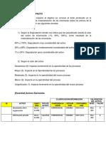 estimacion del impacto y probabilidad.docx