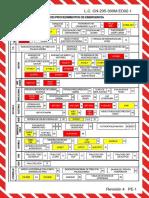 CKL-EP PROCEDIMIENTOS DE EMERGENCIA.pdf